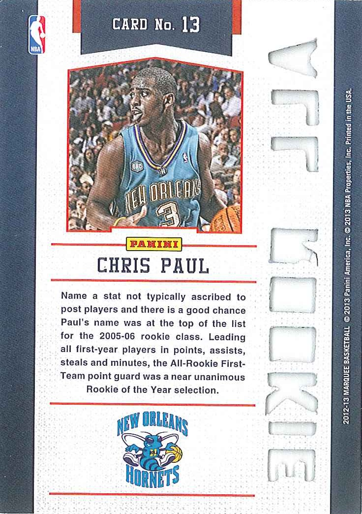 All-Rookie Team #13 Chris Paul back $4